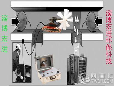 【潍坊中央空调清洗机器人专业清洗】-淄博宏进环保