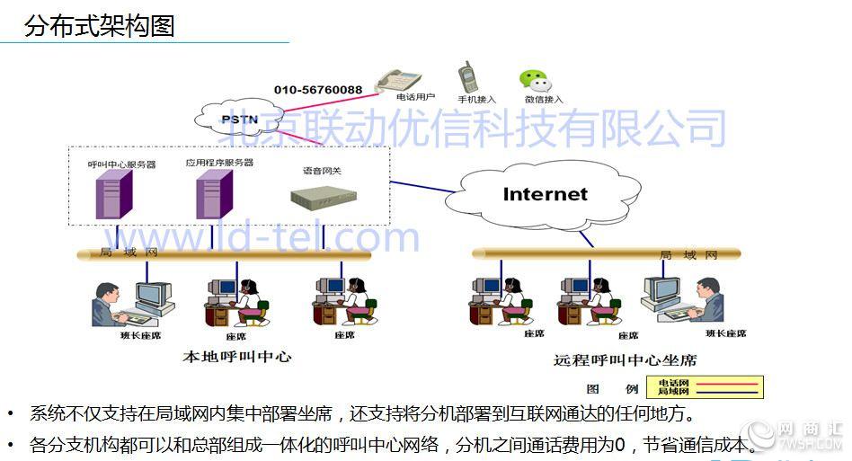 北京外呼自建型呼叫中心图片
